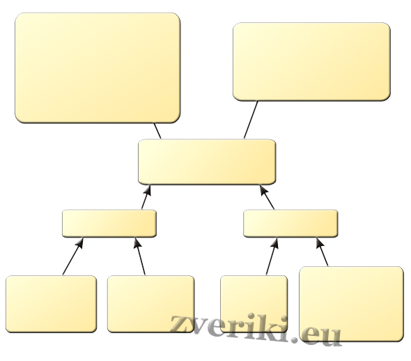 Схема: инкубационный период пироплазмоза