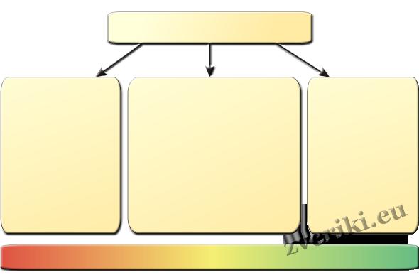 Схема: течение болезни