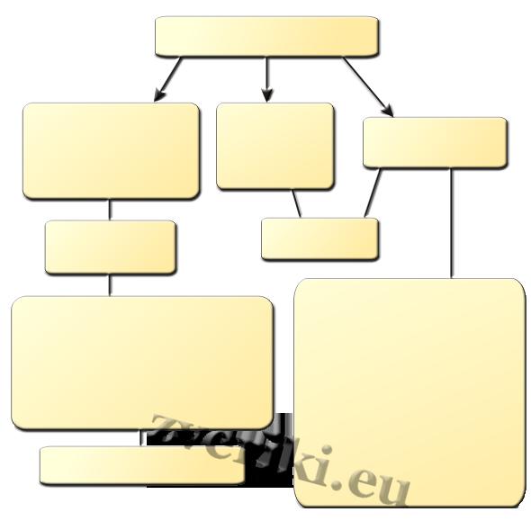 Схема восстановления после пироплазмоза