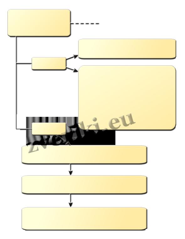 Схема диагностики и лечения отодектоза